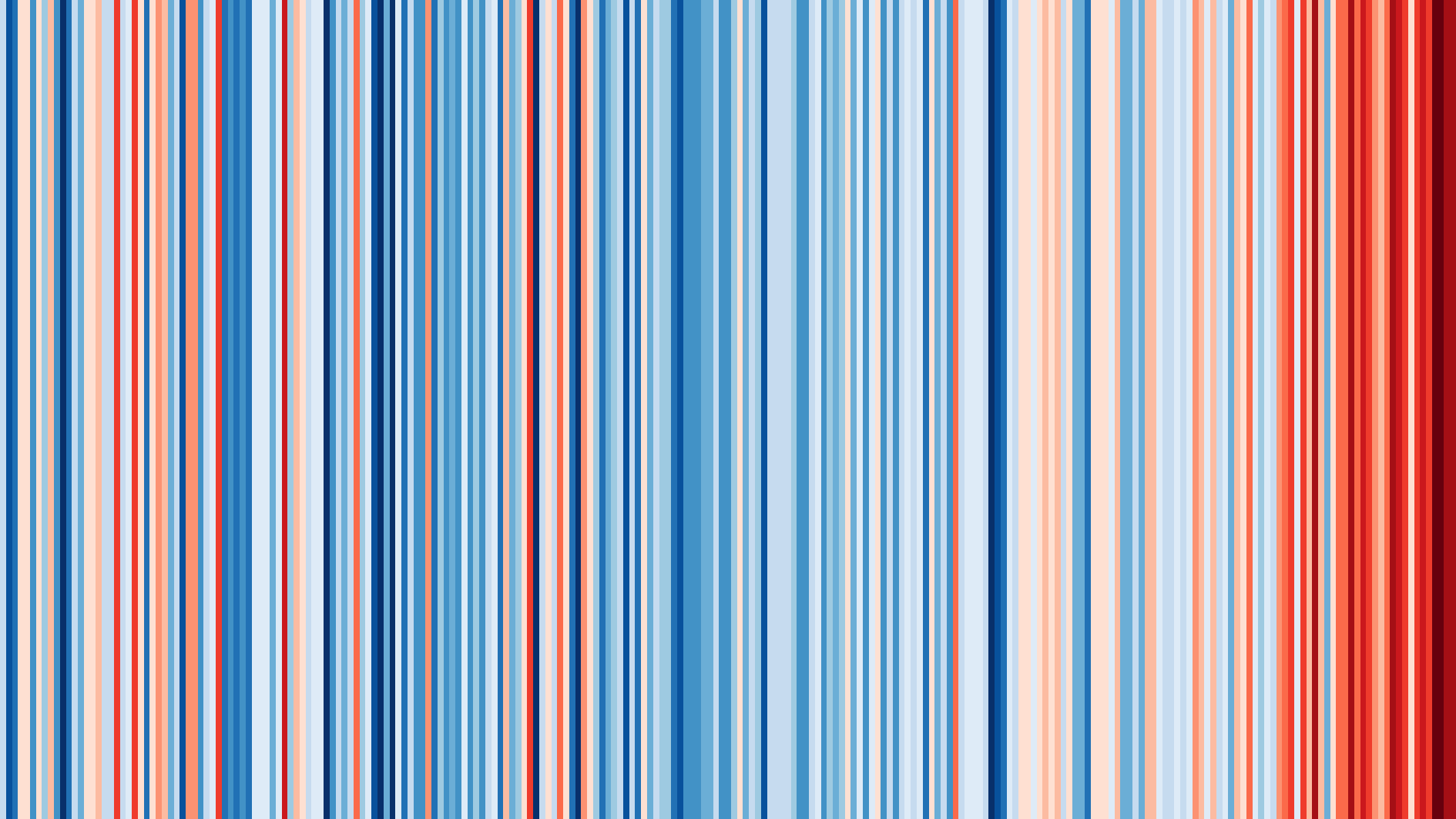 Warming stripes - Annual temperatures in Vienna from 1775-2017