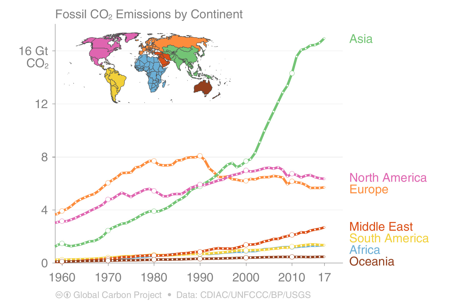 Fossil CO2 emissions by continent