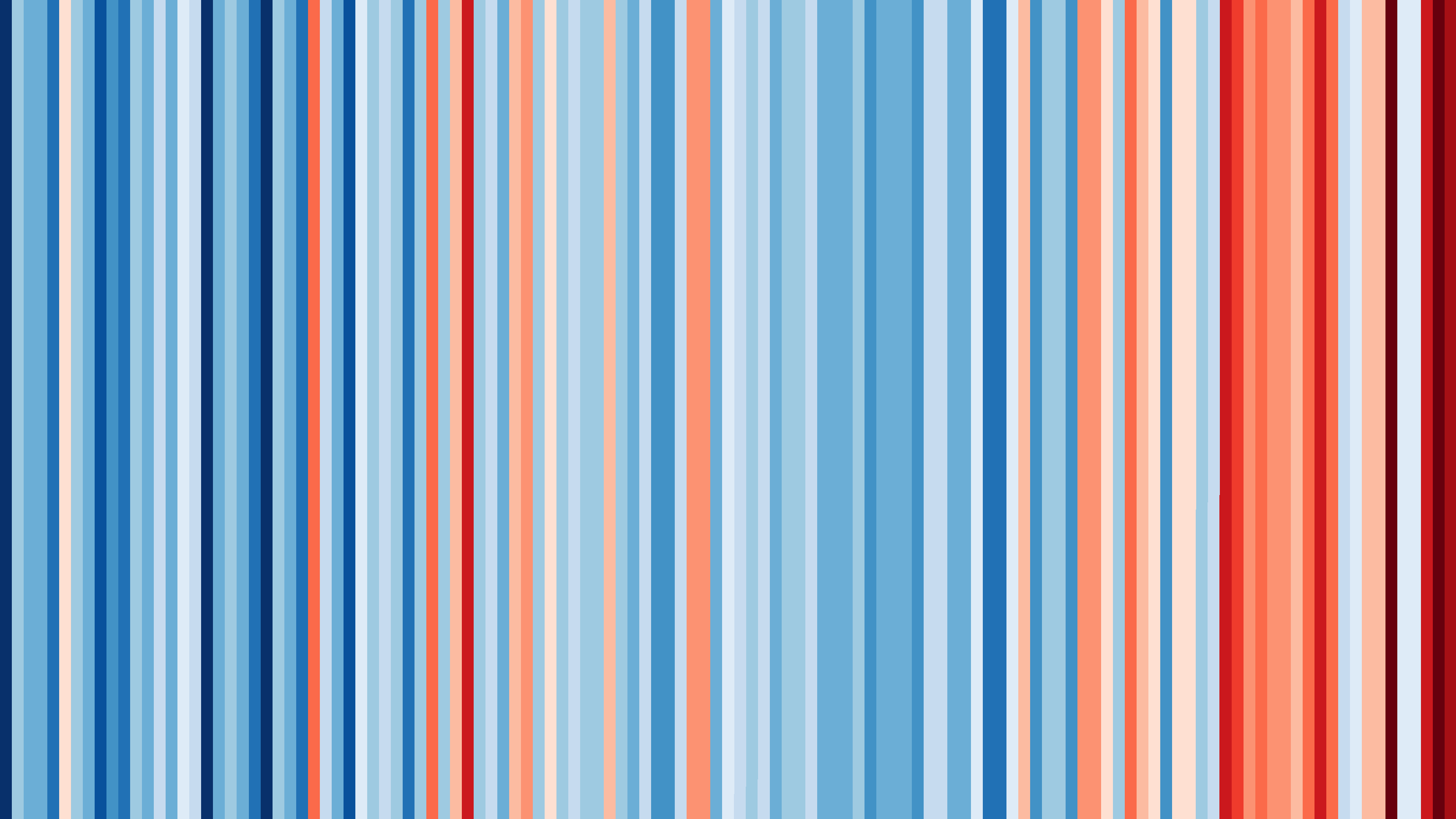 Warming stripes - Annual temperatures for the contiguous USA from 1895-2017