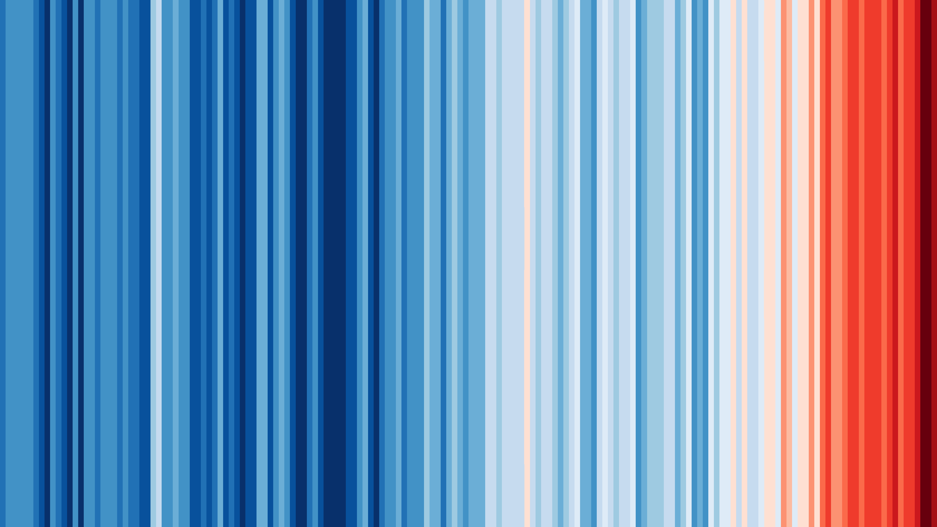 Warming stripes - Annual global temperatures from 1850-2017