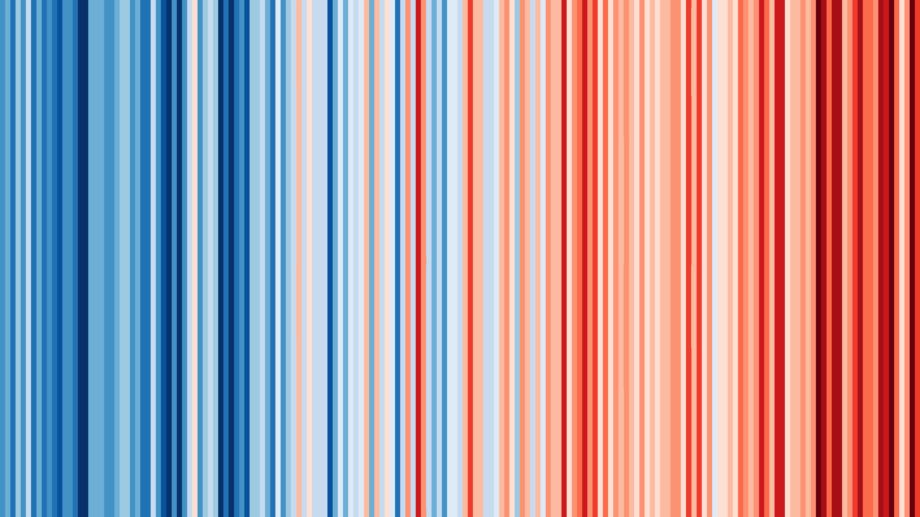 Warming stripes - Annual temperatures in Toronto from 1841-2017